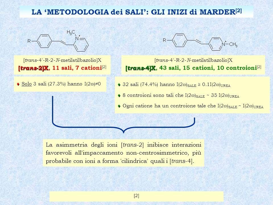 LA 'METODOLOGIA dei SALI': GLI INIZI di MARDER[2]